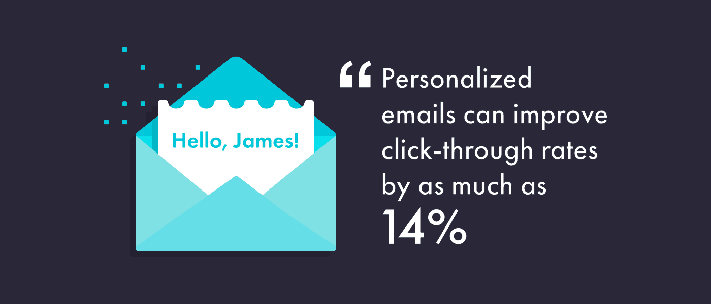 Personalized Emails CTR