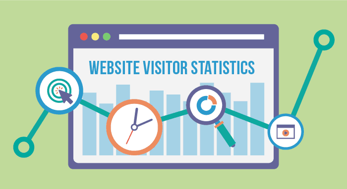 Visitor Activity Tracking