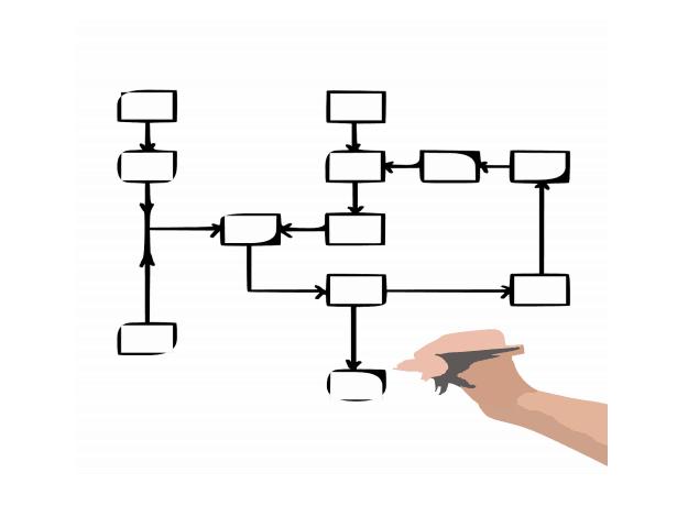 SaaS Workflow