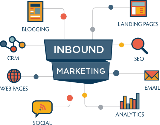 engagebay-inbound-marketing