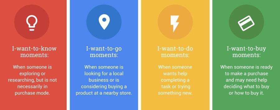 Google's Micro-moments