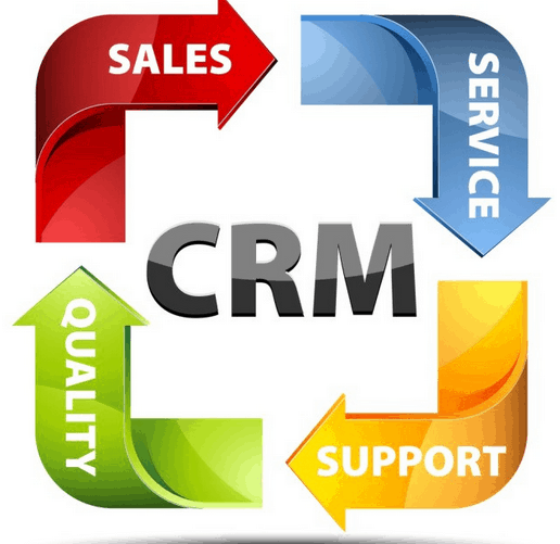 A CRM Database is Useful in All Aspects of a Business