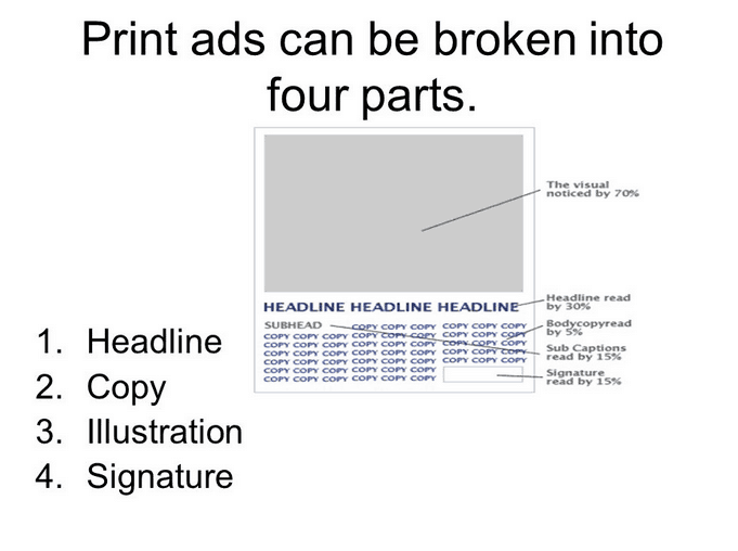 Outbound Marketing Tips for Print Ads