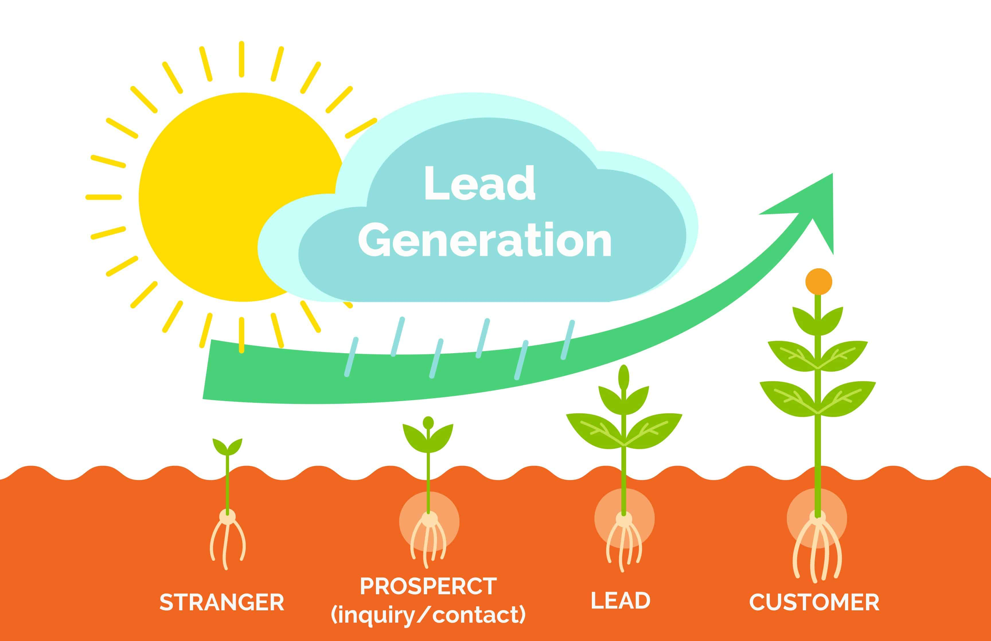 lead-generation-stage