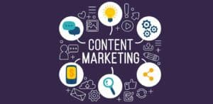Content Marketing Strategy for Inbound Marketing