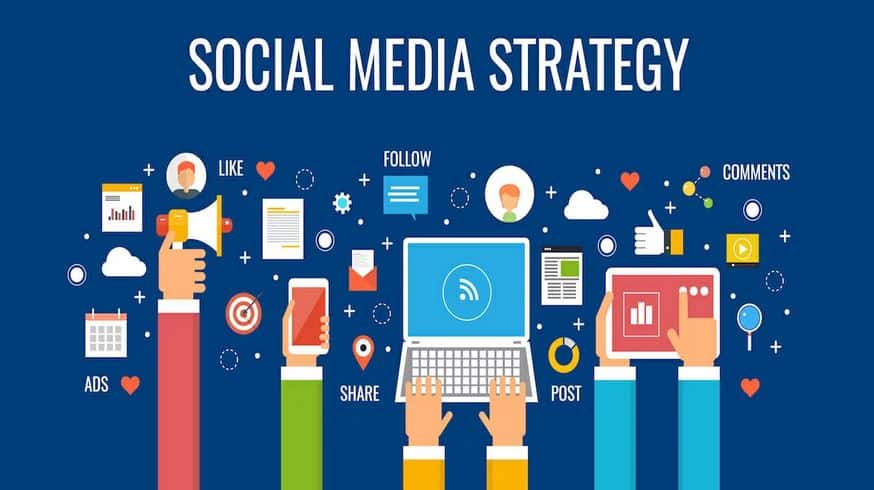 Social Media Strategy for Inbound Marketing