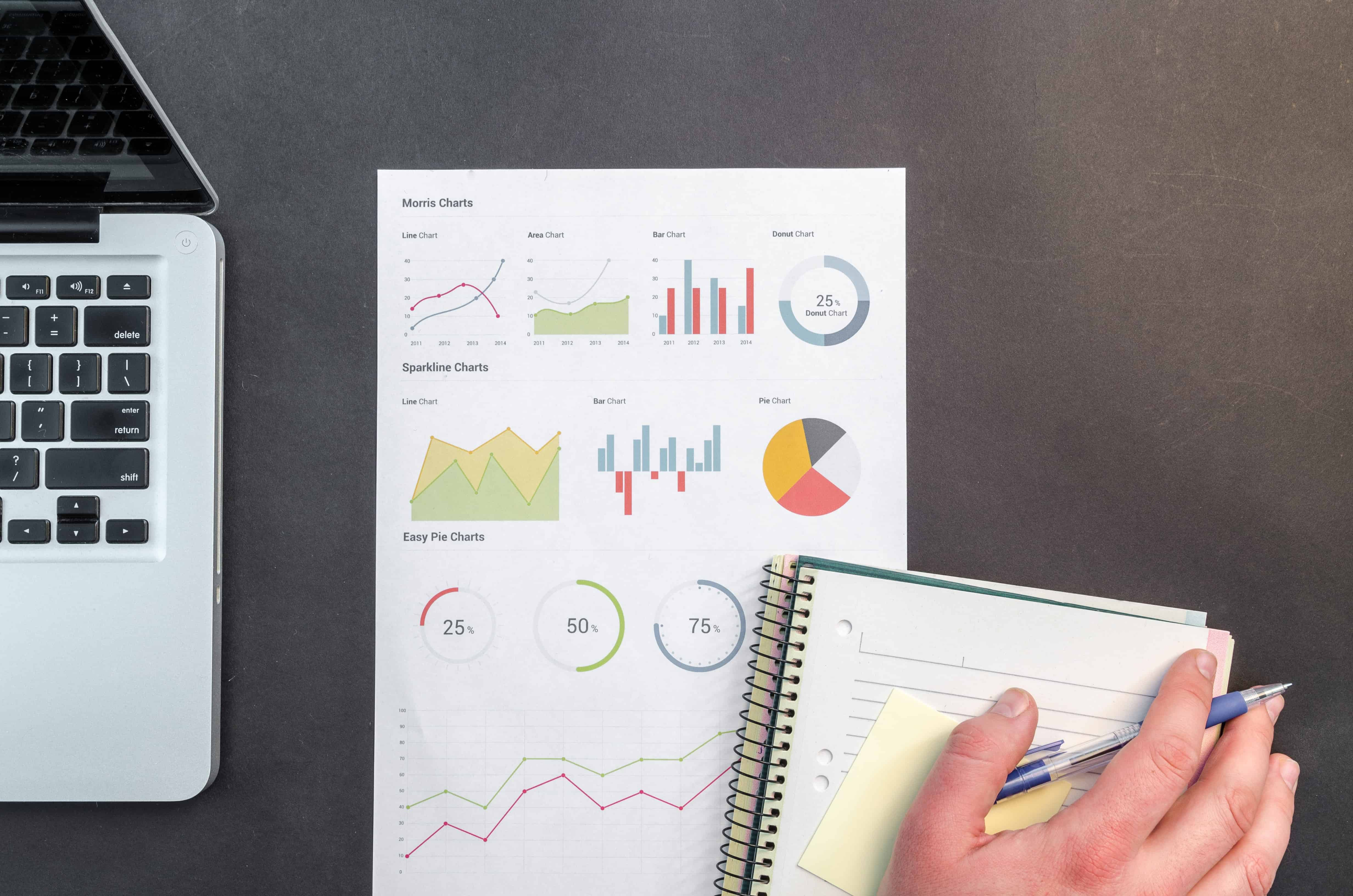 9 Data-Driven Marketing Trends You Can't Ignore