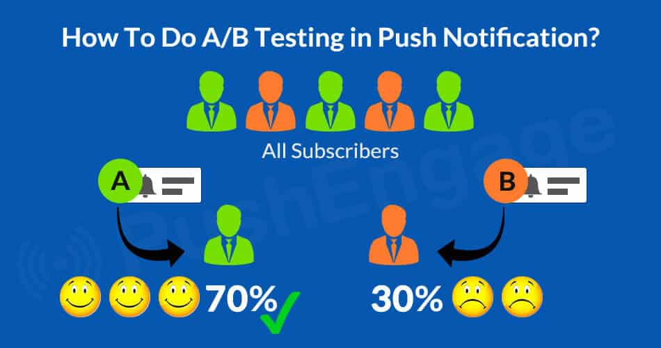 Split Test your push messages