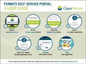 self service portals customer service