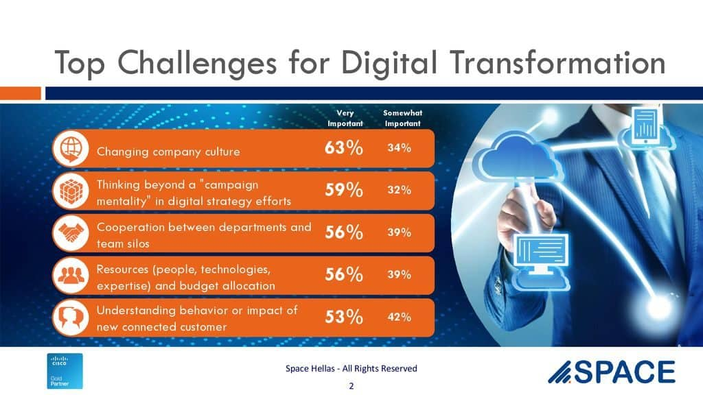 Challenges of CRM - SlidePlayer study