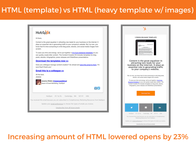 plain text email template