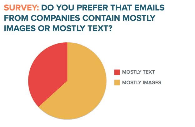 send emails html