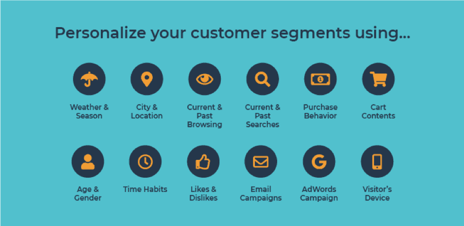 CRM in ecommerce personalization - Smart Insights