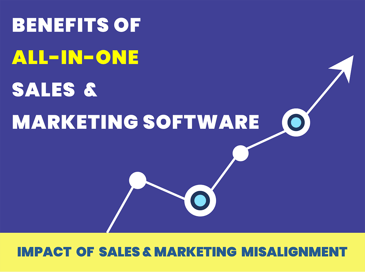 Benefits of All-In-One Sales & Marketing Software [Infographic]