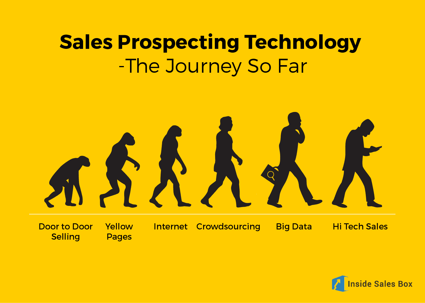 Best Sales prospecting Tools 2019