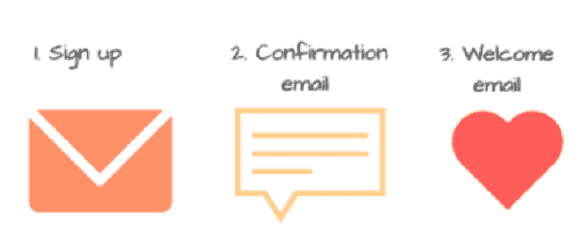 double-optin-email