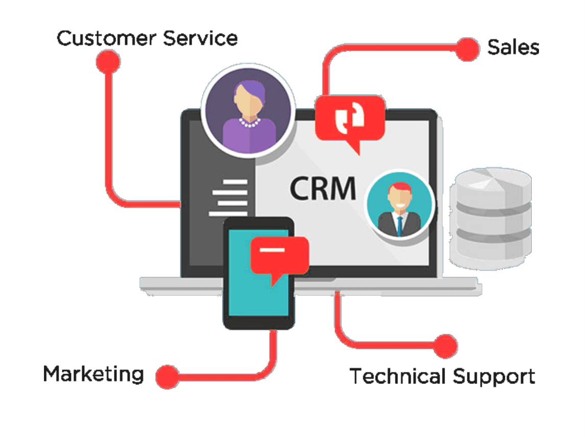 CRM process cycle