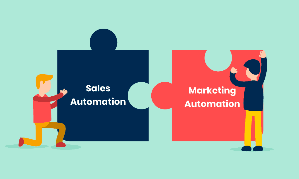 sales automation & marketing automation