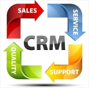real estate crm definition