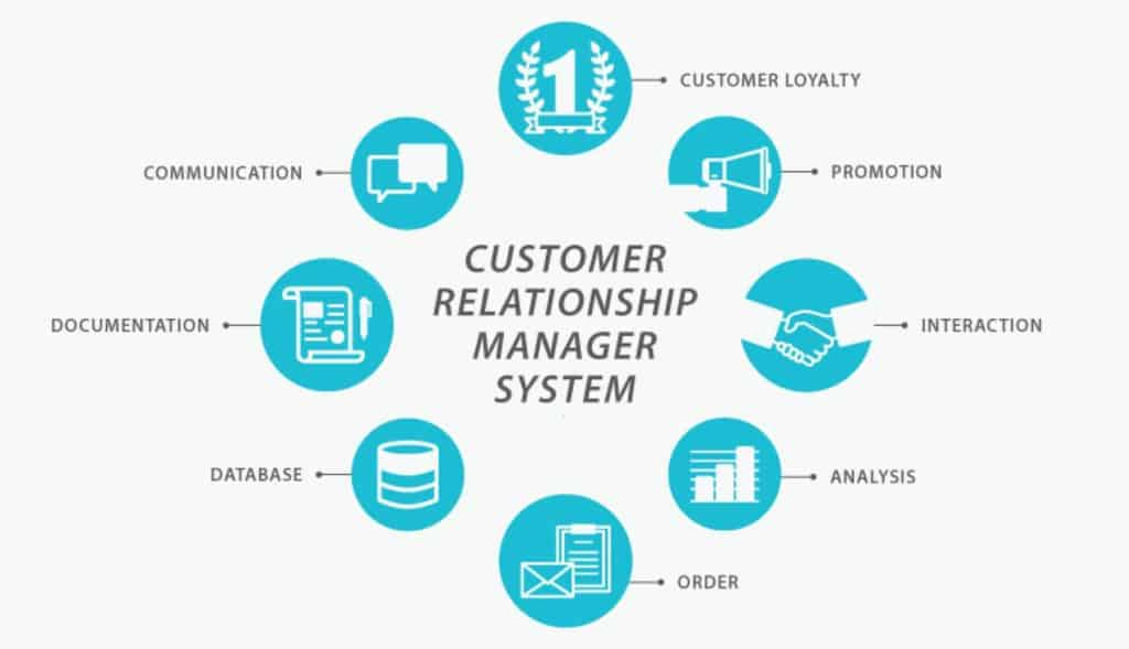 Customer management - Technicians - Importance of a CRM system
