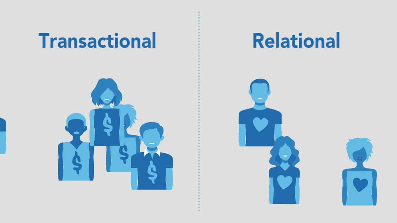 Traditional Transactional Marketing Vs Relationship Marketing