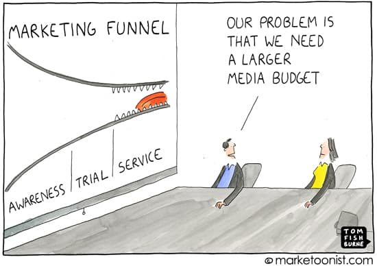 Marketing Funnel Changes To Be Made
