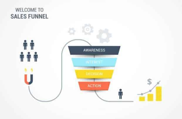Marketing Funnel Lead