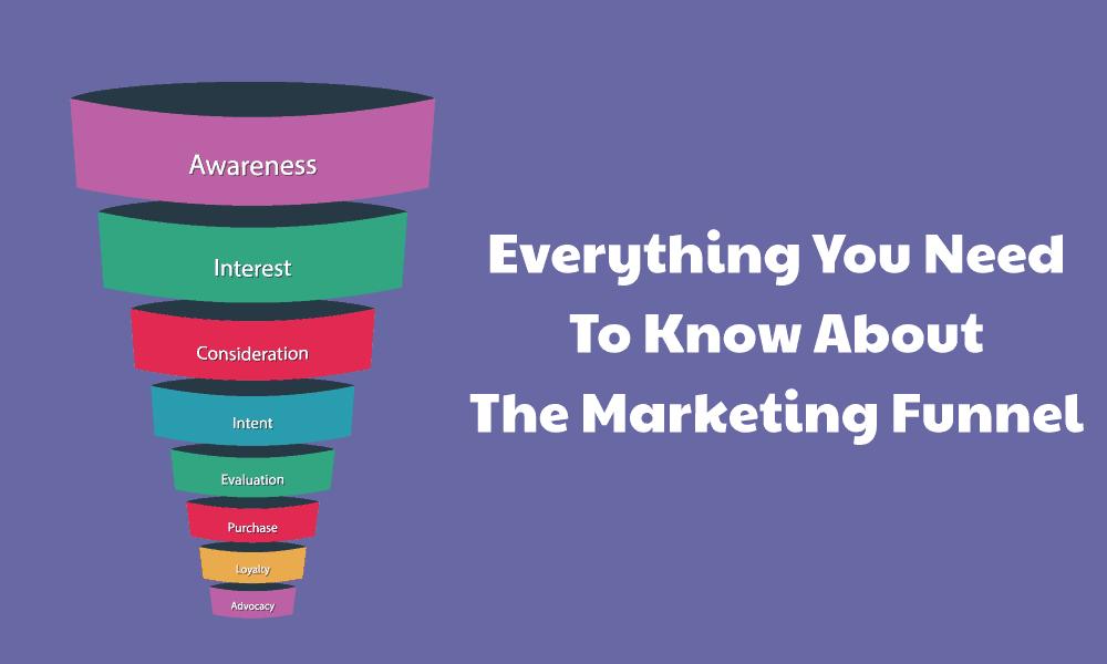 EngageBay Marketing Funnel
