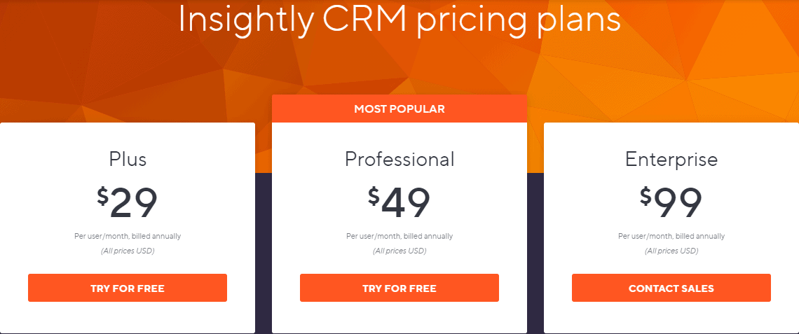 Insightly mortgage CRM software pricing