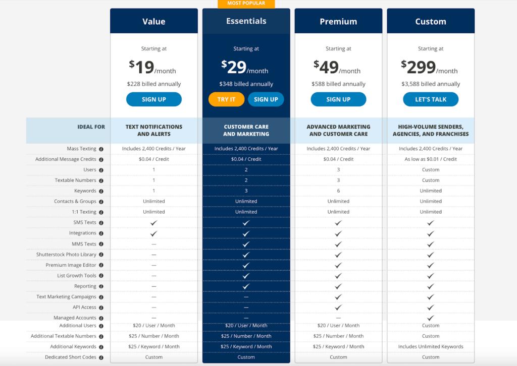 EZ Texting pricing