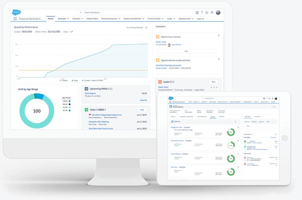 Salesforce client relationship management tool