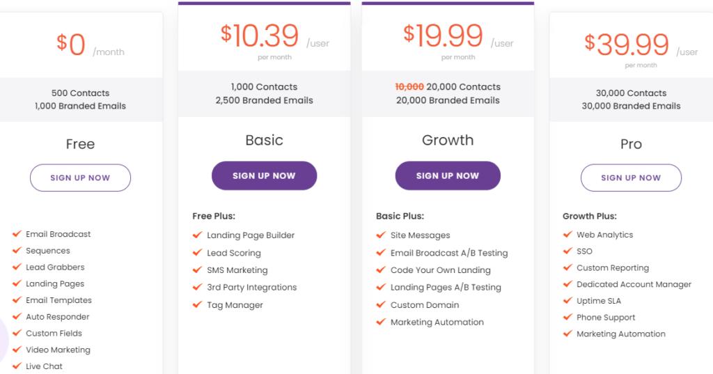engagebay-marketing-pricing