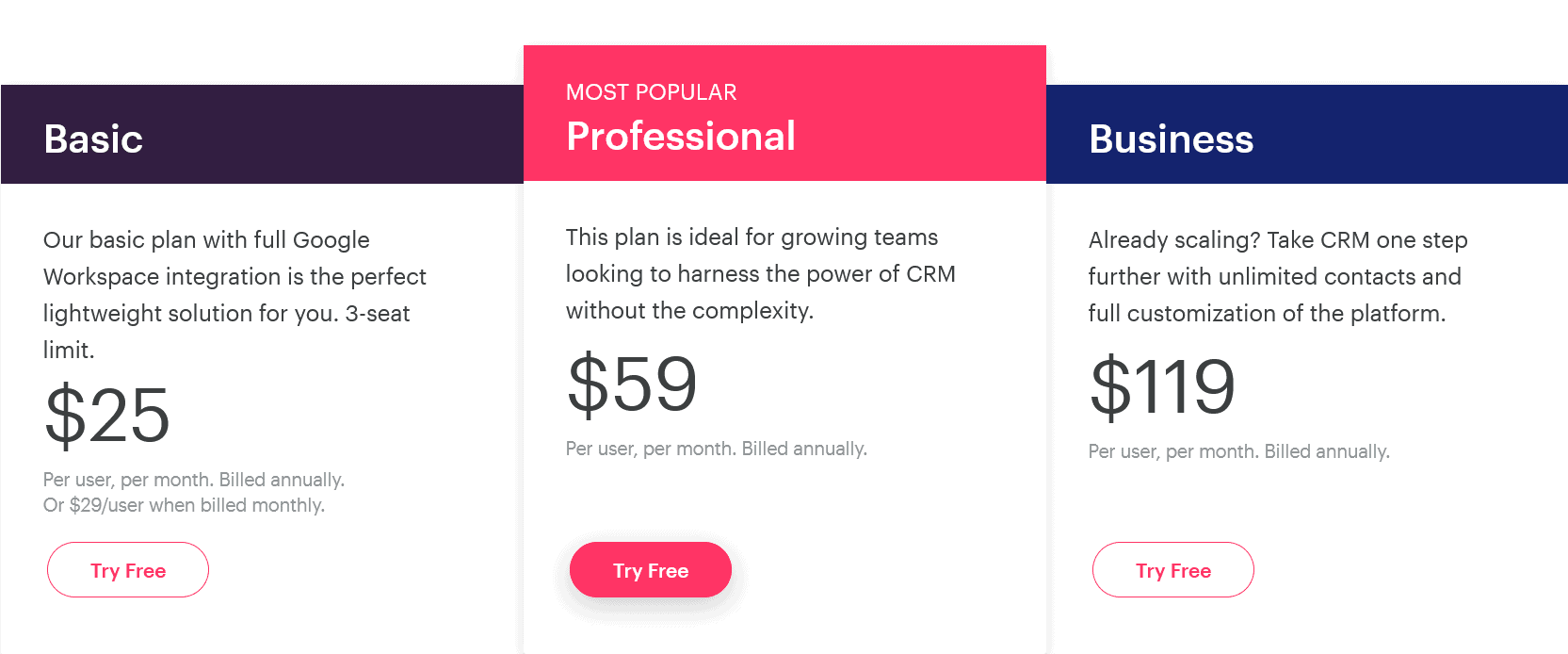Copper CRM pricing plan