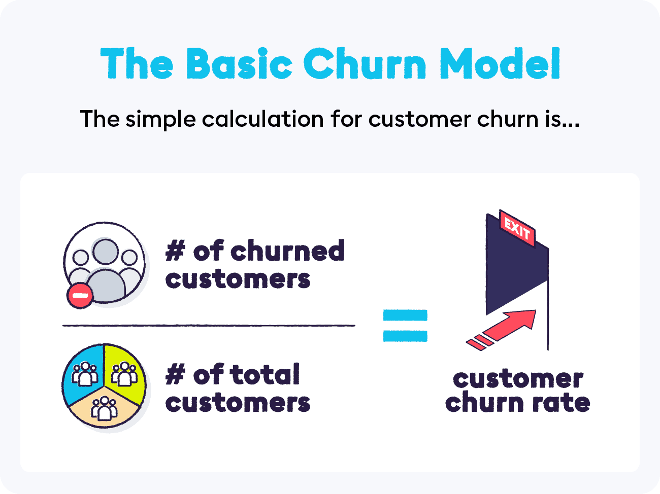 Customer churn in CRM metrics