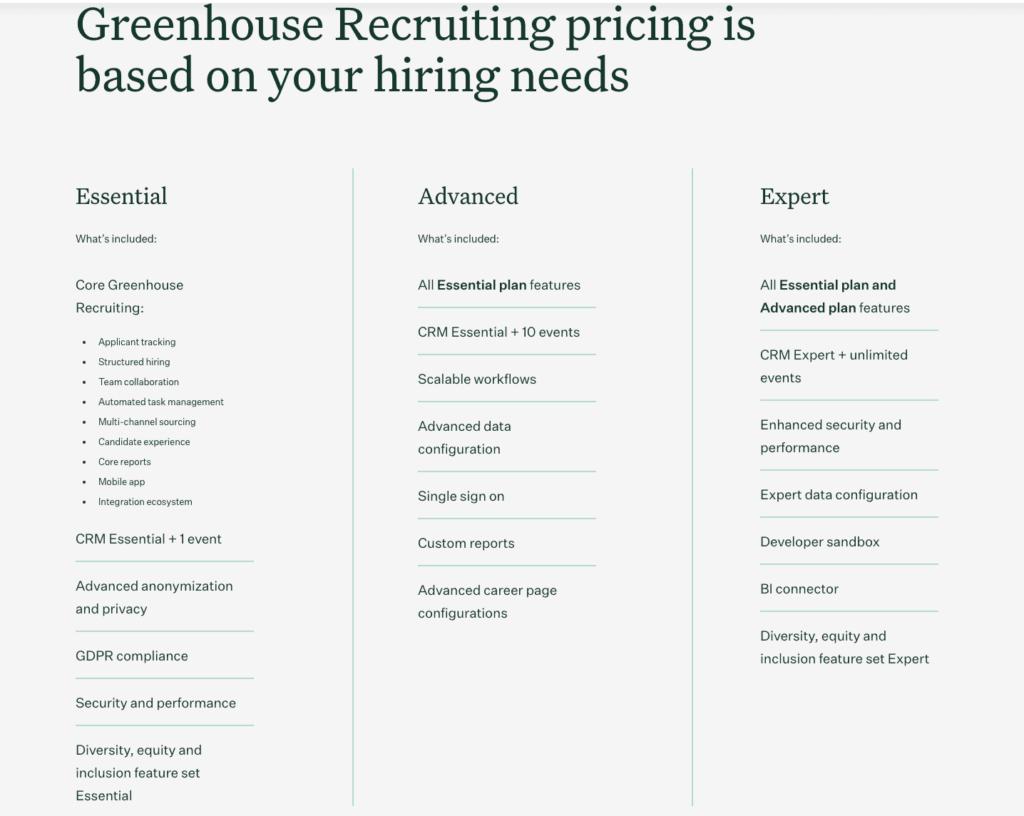 Greenhouse ATS pricing